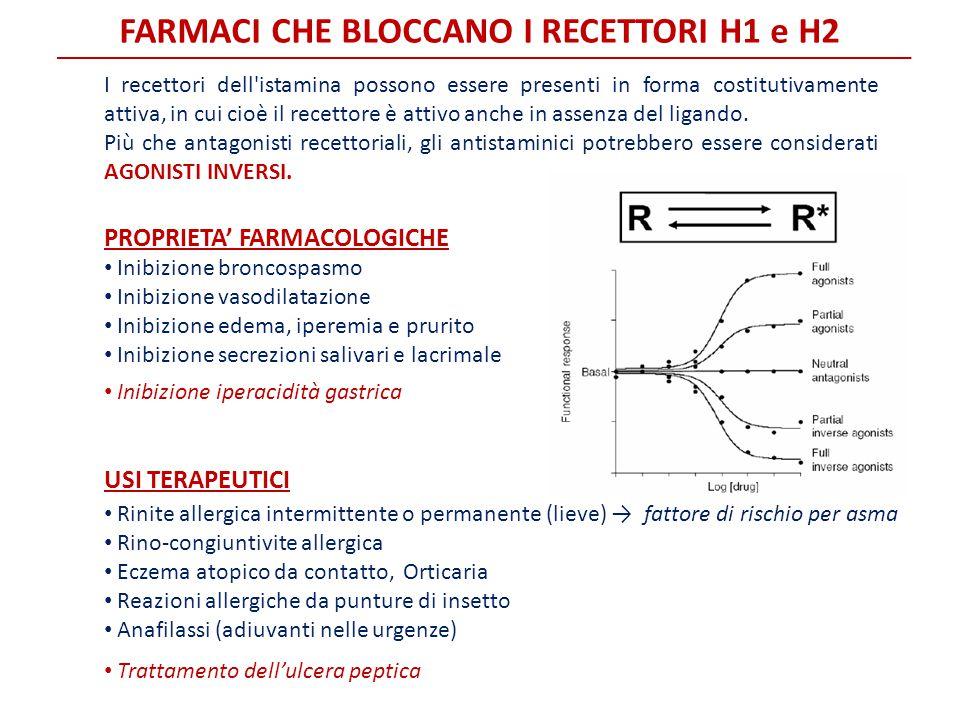 FARMACI CHE BLOCCANO I RECETTORI H1 e H2