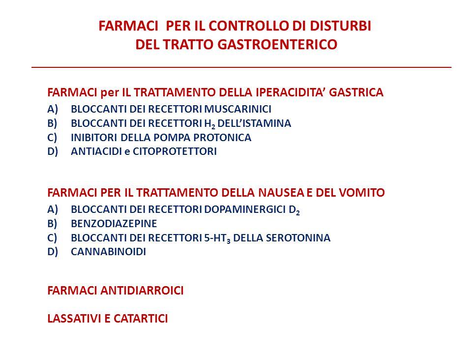 FARMACI PER IL CONTROLLO DI DISTURBI DEL TRATTO GASTROENTERICO