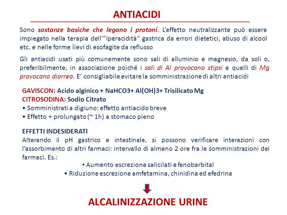 ALCALINIZZAZIONE URINE
