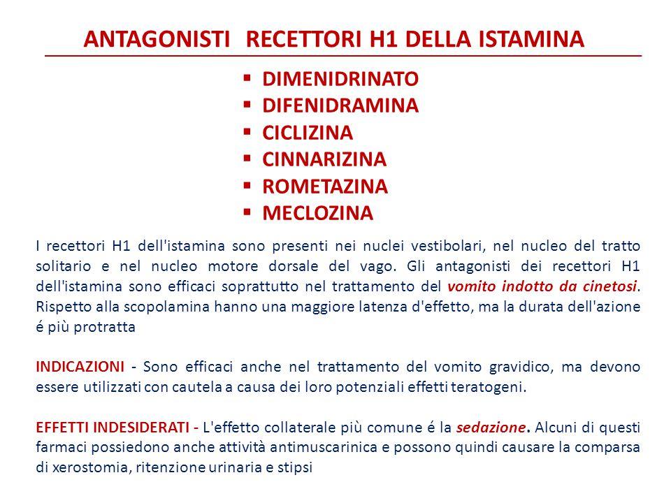 ANTAGONISTI RECETTORI H1 DELLA ISTAMINA