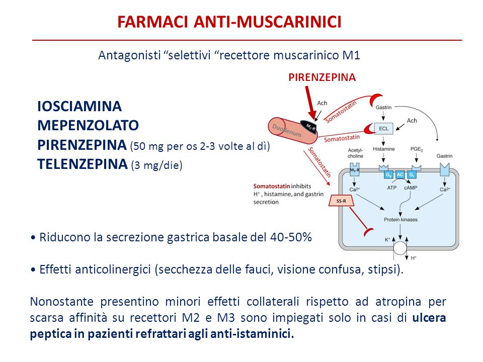 Farmaci anti-muscarinici