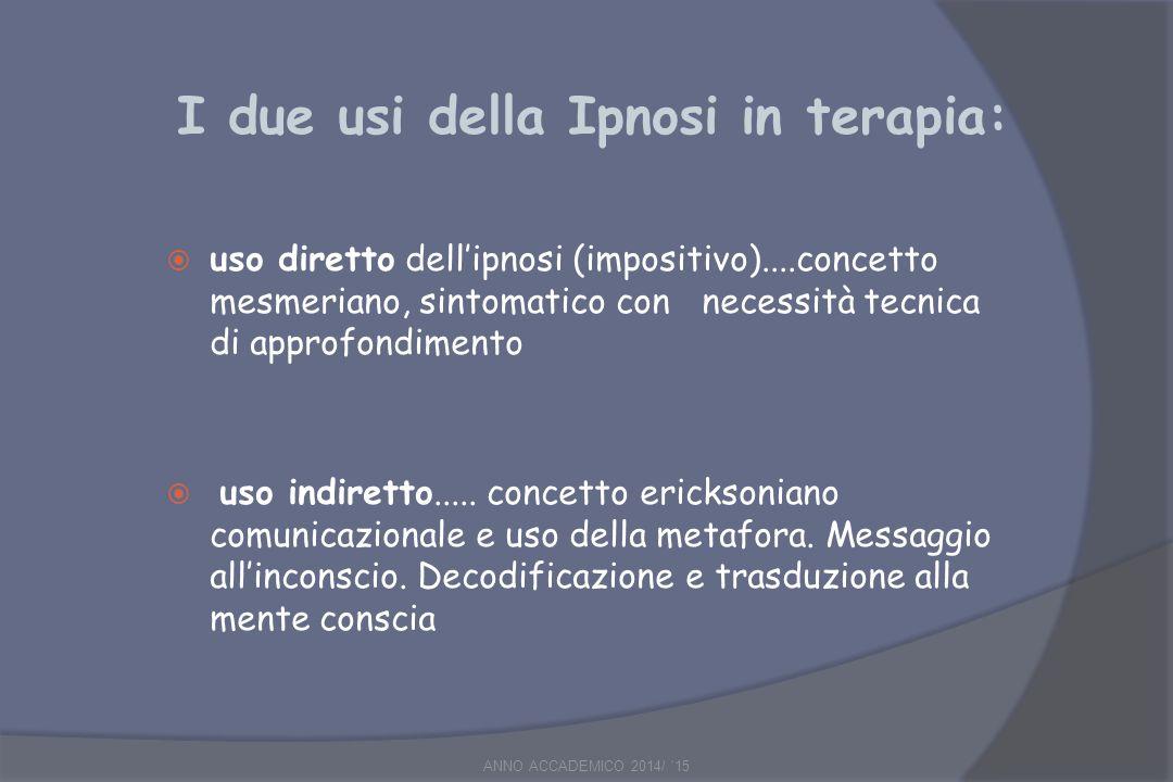 I due usi della Ipnosi in terapia: