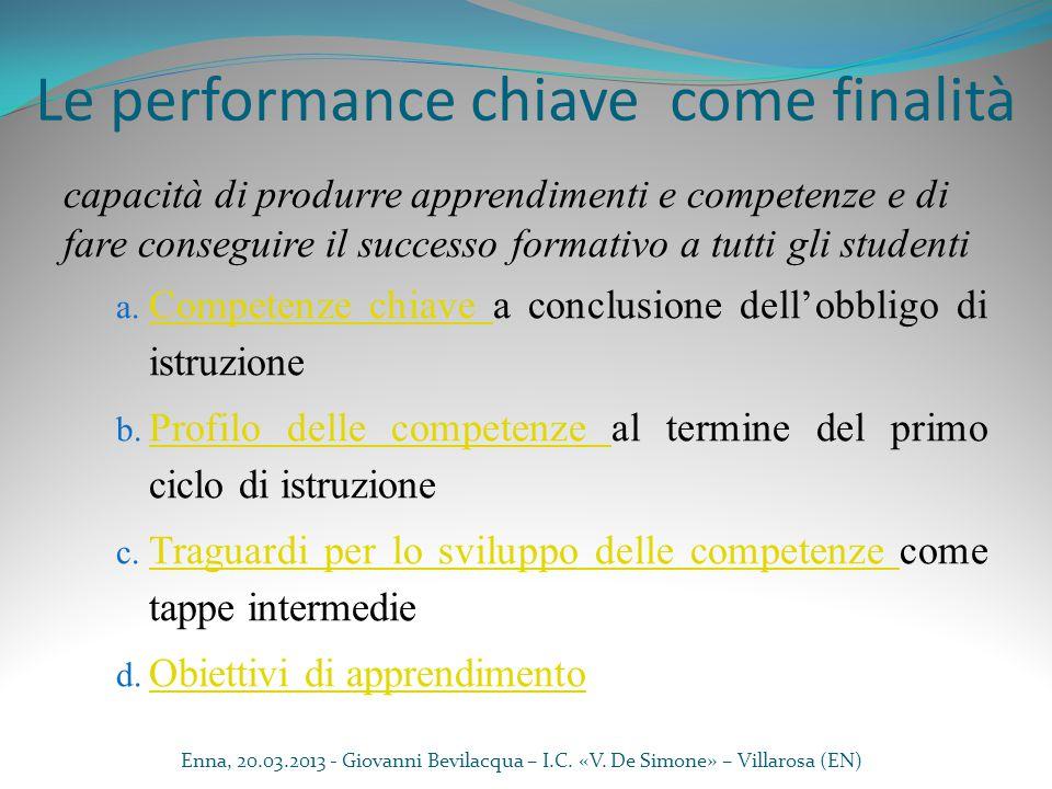 Le performance chiave come finalità