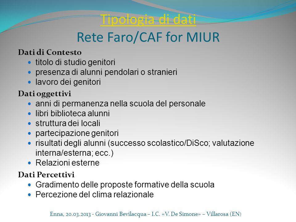 Tipologia di dati Rete Faro/CAF for MIUR