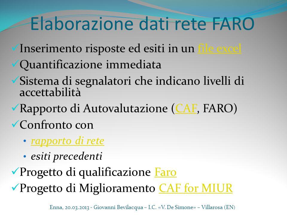 Elaborazione dati rete FARO