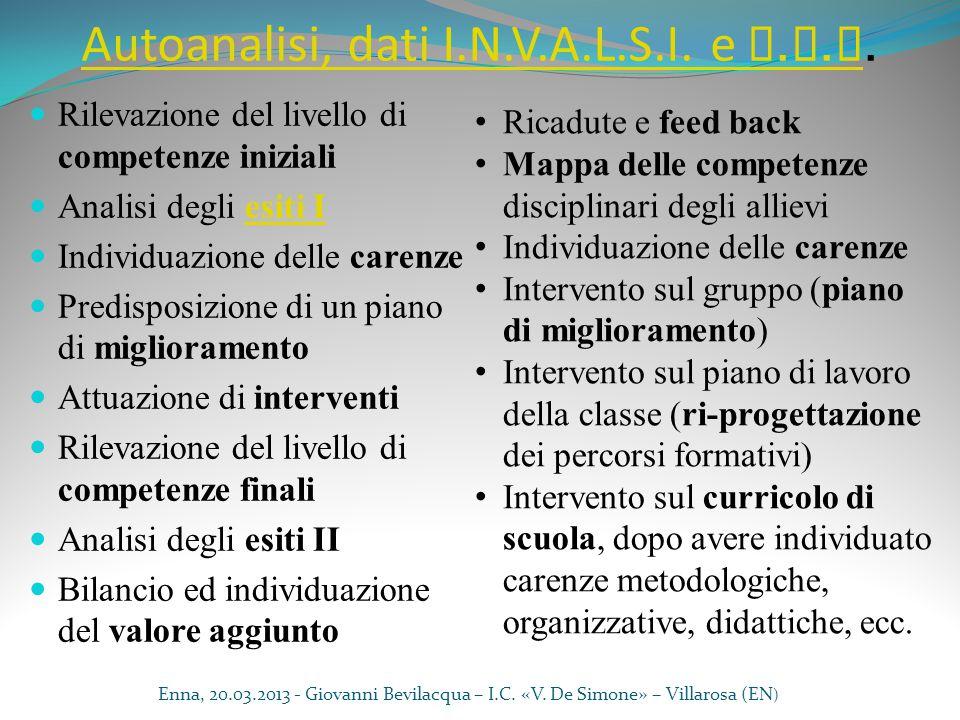 Autoanalisi, dati I.N.V.A.L.S.I. e P.Q.M.