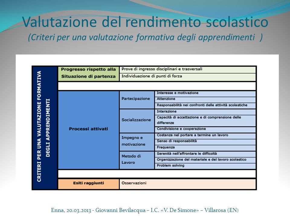 Valutazione del rendimento scolastico (Criteri per una valutazione formativa degli apprendimenti )