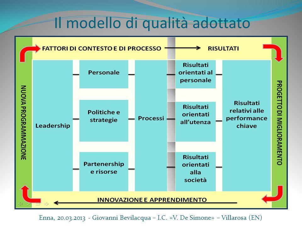 Il modello di qualità adottato