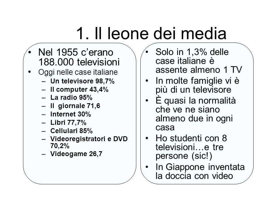 1. Il leone dei media Nel 1955 c'erano 188.000 televisioni