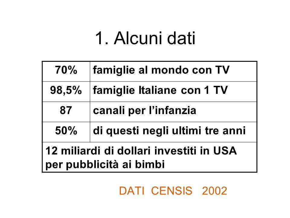 1. Alcuni dati 70% famiglie al mondo con TV 98,5%