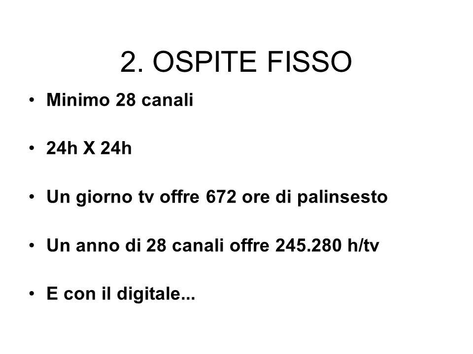 2. OSPITE FISSO Minimo 28 canali 24h X 24h