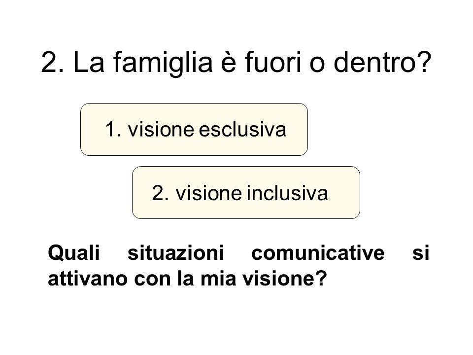 2. La famiglia è fuori o dentro