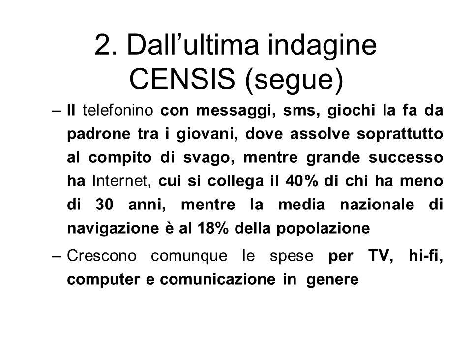 2. Dall'ultima indagine CENSIS (segue)