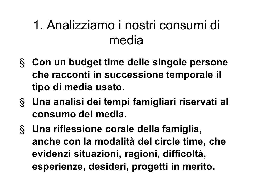 1. Analizziamo i nostri consumi di media