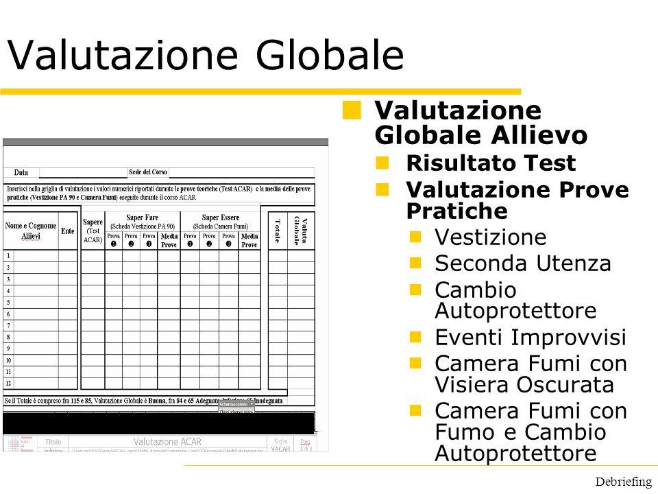 Valutazione Globale Valutazione Globale Allievo Risultato Test