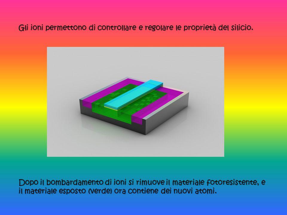 Gli ioni permettono di controllare e regolare le proprietà del silicio.