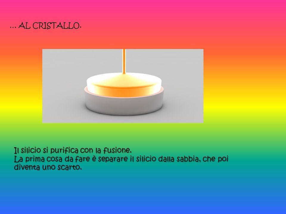 … AL CRISTALLO. Il silicio si purifica con la fusione.
