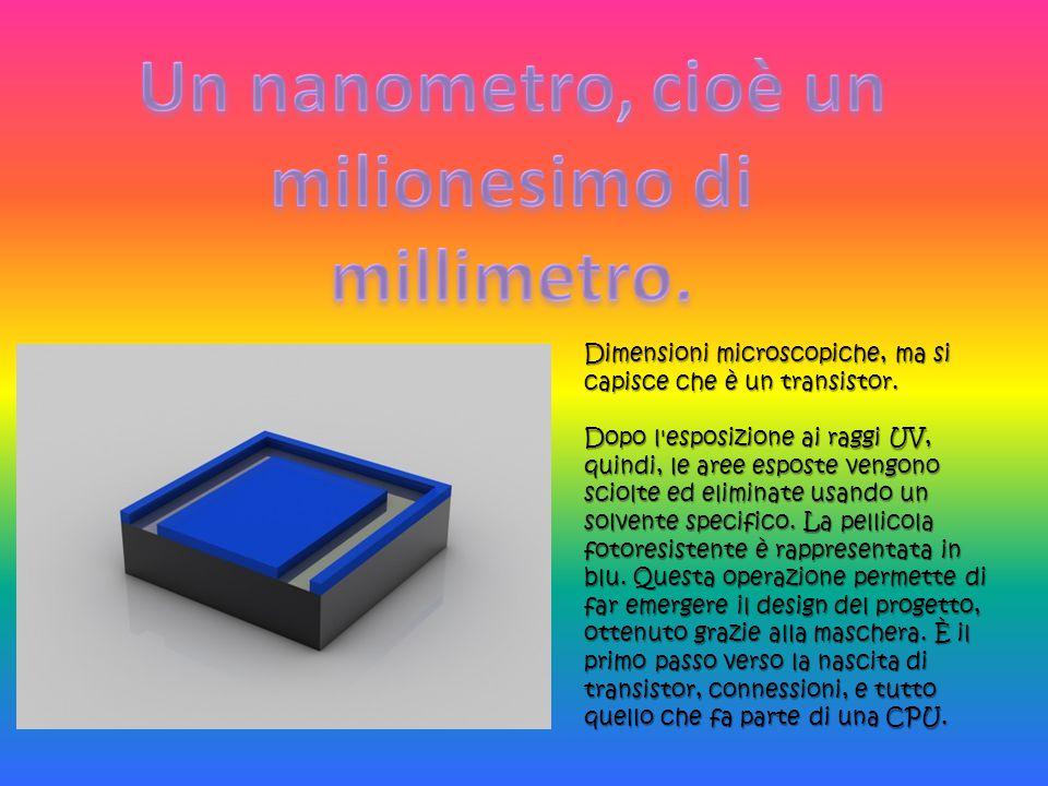 Un nanometro, cioè un milionesimo di millimetro.