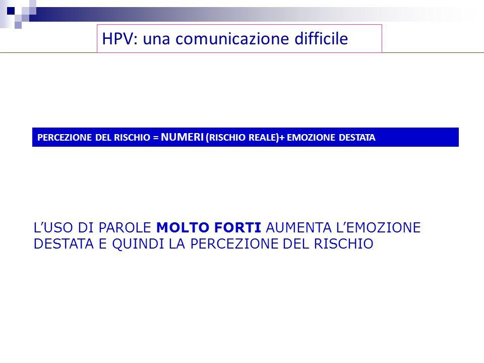 HPV: una comunicazione difficile