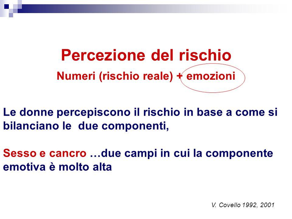 Percezione del rischio Numeri (rischio reale) + emozioni