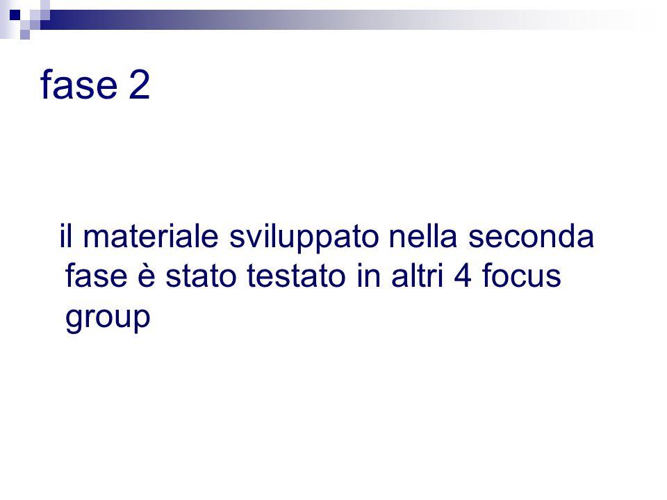fase 2 il materiale sviluppato nella seconda fase è stato testato in altri 4 focus group
