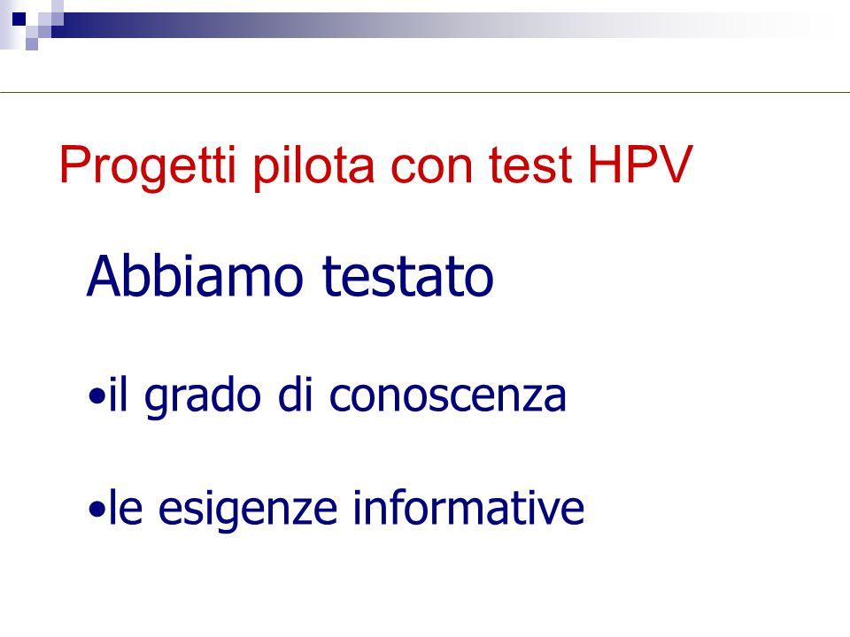 Abbiamo testato Progetti pilota con test HPV il grado di conoscenza