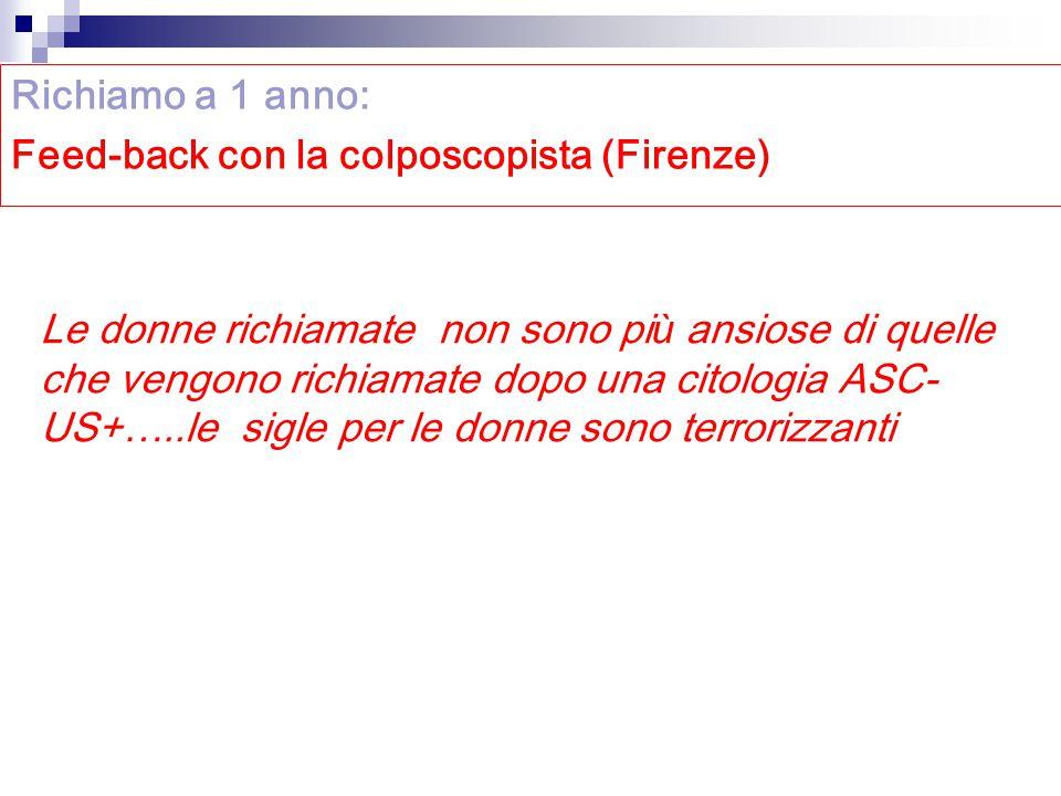 Feed-back con la colposcopista (Firenze)