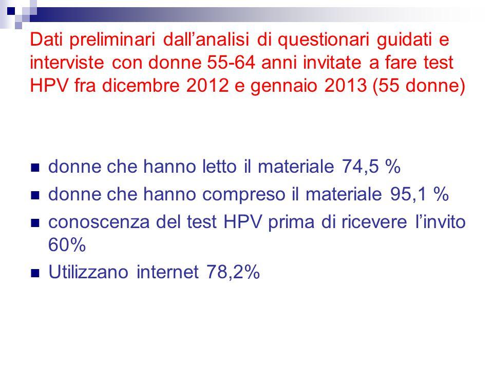 Dati preliminari dall'analisi di questionari guidati e interviste con donne 55-64 anni invitate a fare test HPV fra dicembre 2012 e gennaio 2013 (55 donne)
