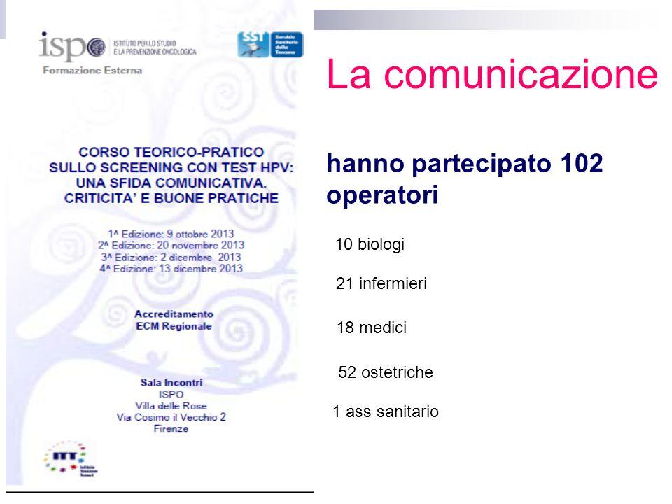 La comunicazione hanno partecipato 102 operatori 10 biologi