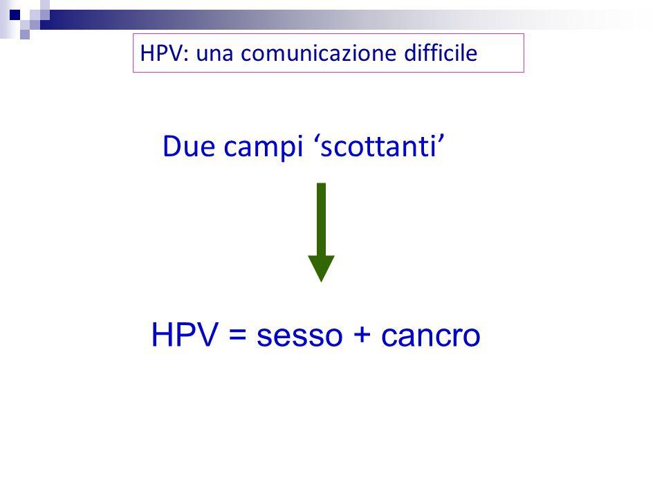 Due campi 'scottanti' HPV = sesso + cancro