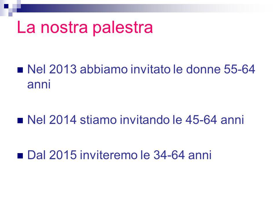 La nostra palestra Nel 2013 abbiamo invitato le donne 55-64 anni