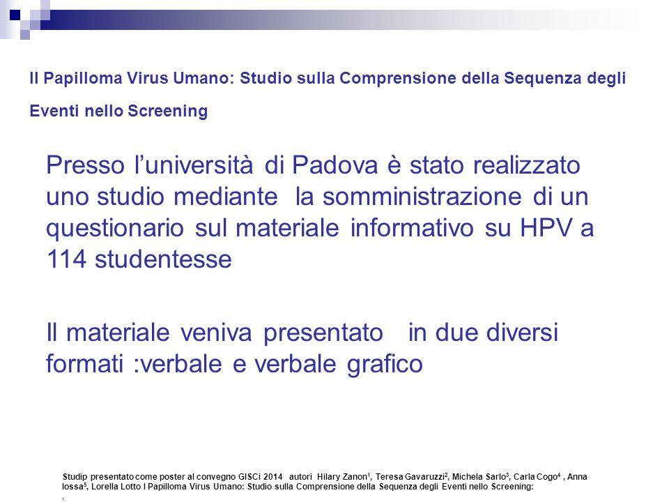 Il Papilloma Virus Umano: Studio sulla Comprensione della Sequenza degli Eventi nello Screening