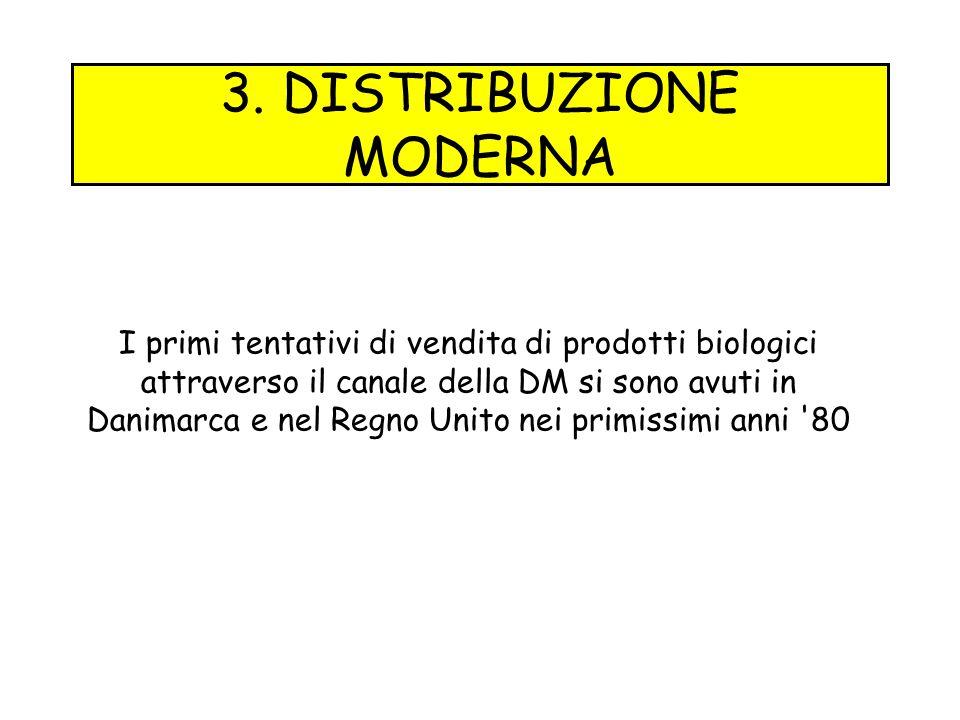 3. DISTRIBUZIONE MODERNA
