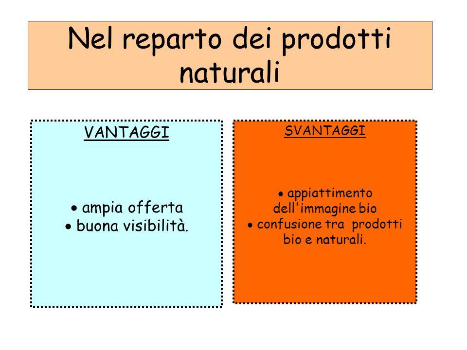 Nel reparto dei prodotti naturali