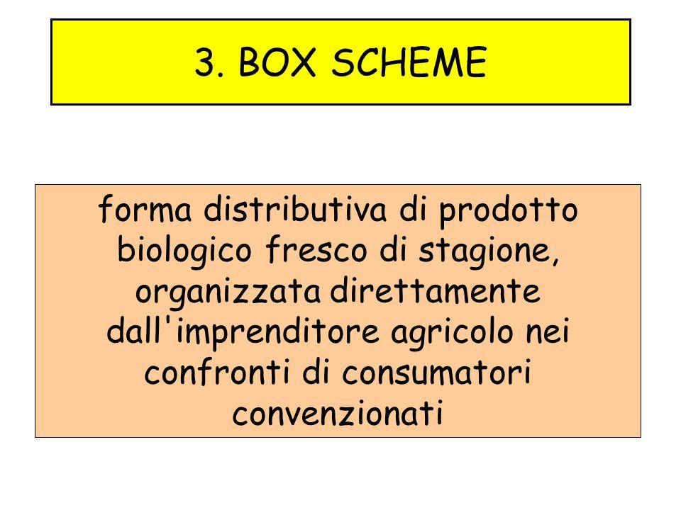 3. BOX SCHEME