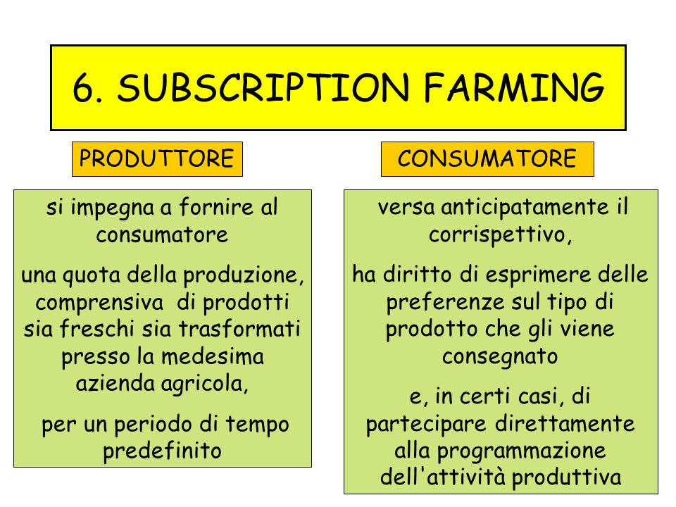 6. SUBSCRIPTION FARMING PRODUTTORE CONSUMATORE