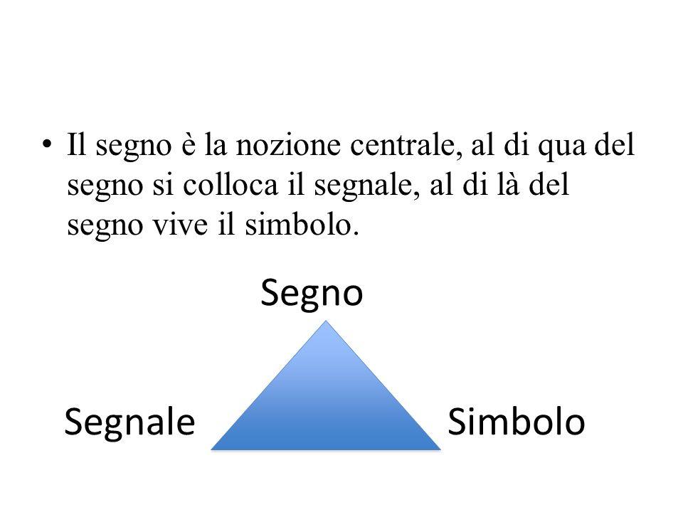 Il segno è la nozione centrale, al di qua del segno si colloca il segnale, al di là del segno vive il simbolo.