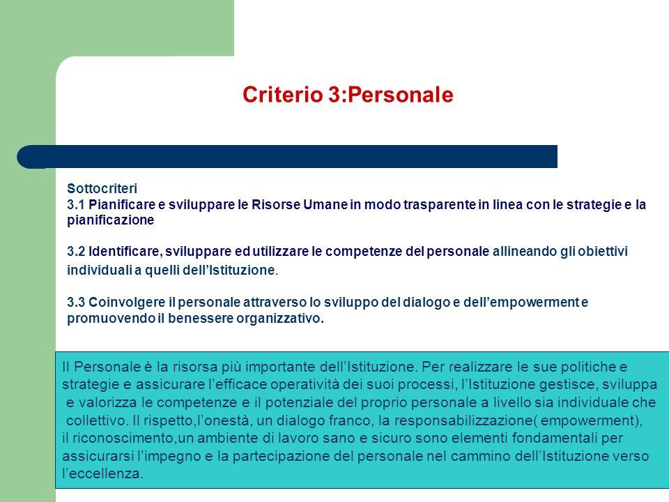 Criterio 3:Personale Sottocriteri.