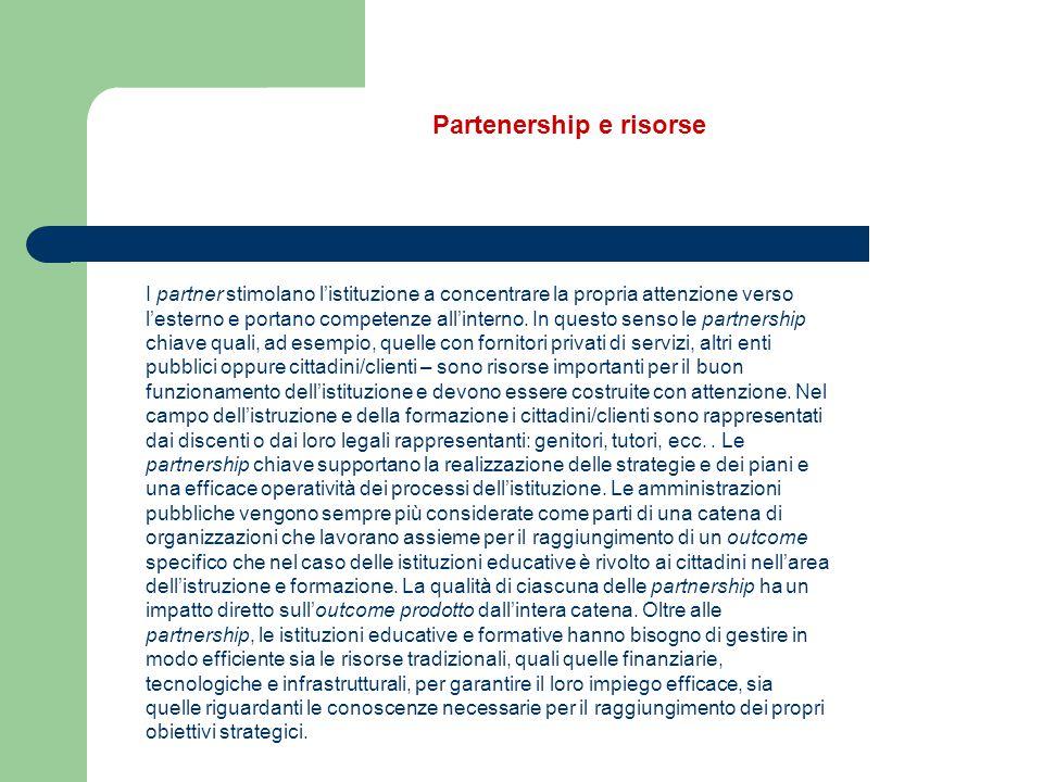 Partenership e risorse