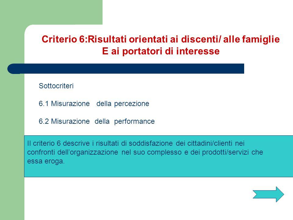 Criterio 6:Risultati orientati ai discenti/ alle famiglie