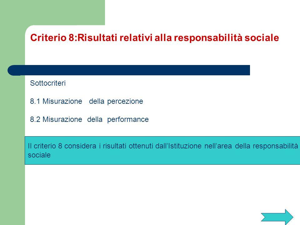 Criterio 8:Risultati relativi alla responsabilità sociale