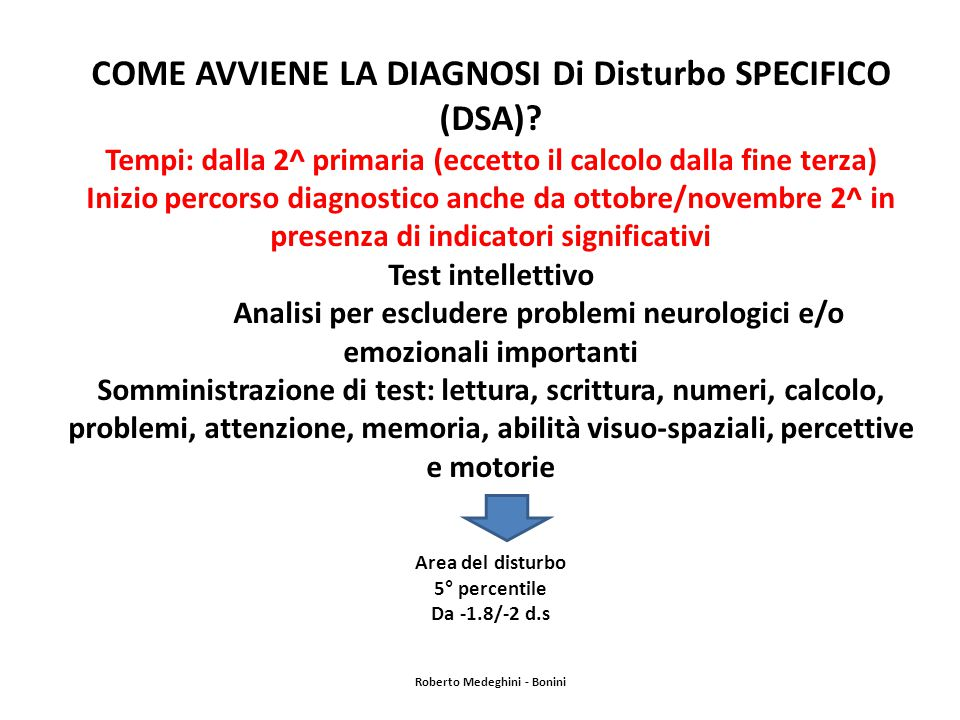 COME AVVIENE LA DIAGNOSI Di Disturbo SPECIFICO (DSA)