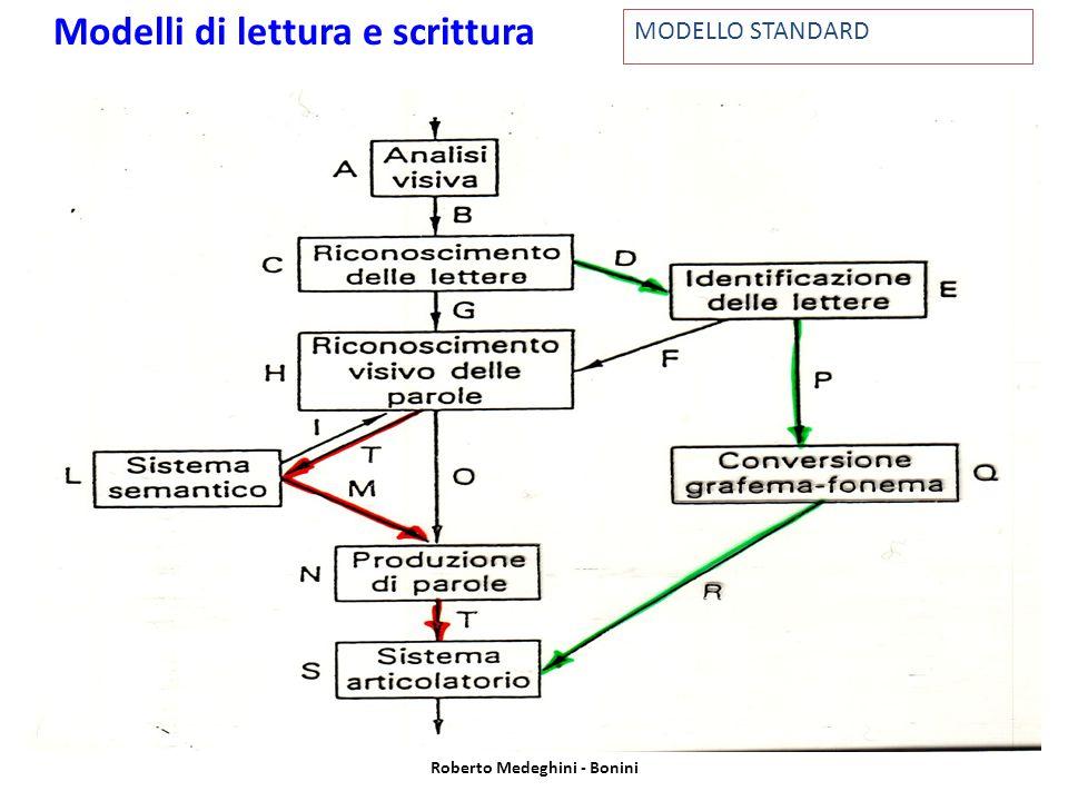 Modelli di lettura e scrittura Roberto Medeghini - Bonini