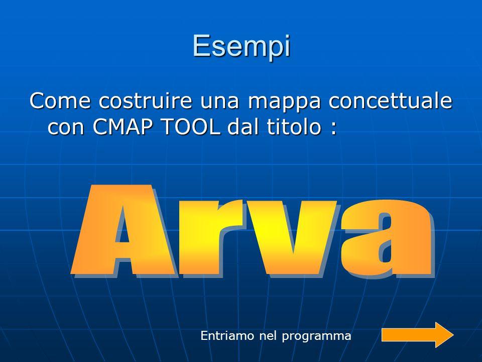 Esempi Come costruire una mappa concettuale con CMAP TOOL dal titolo : Arva Entriamo nel programma