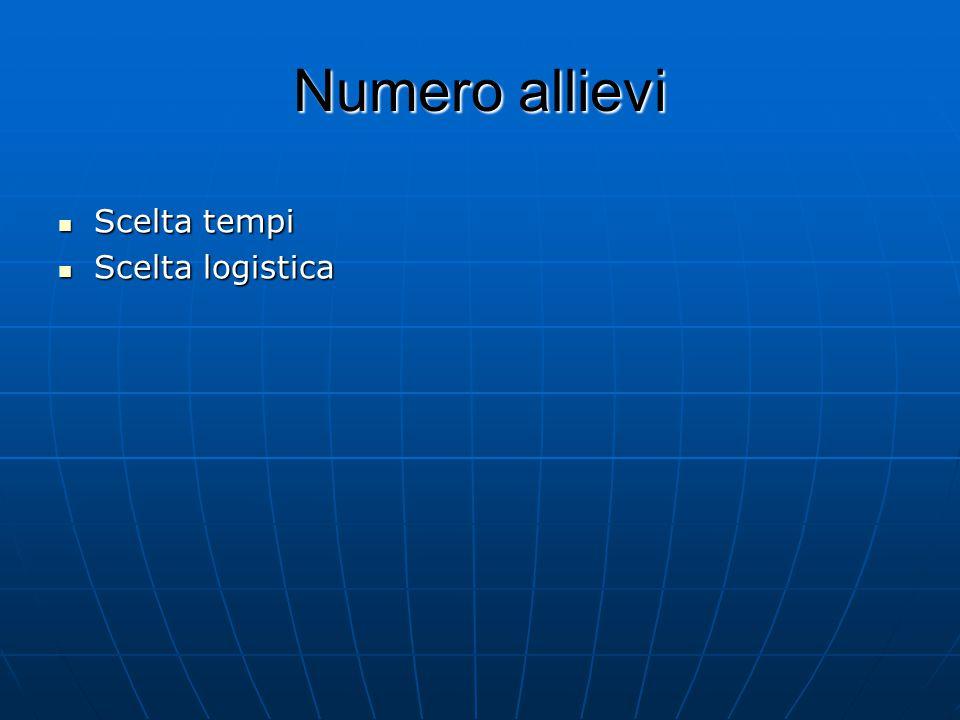 Numero allievi Scelta tempi Scelta logistica