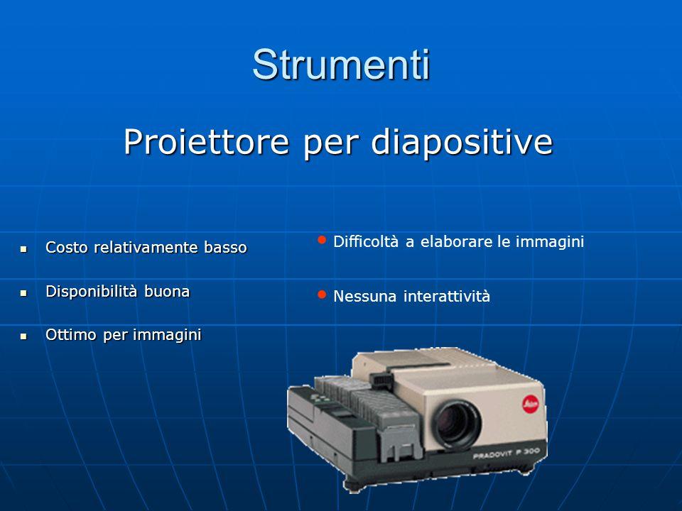 Strumenti Proiettore per diapositive