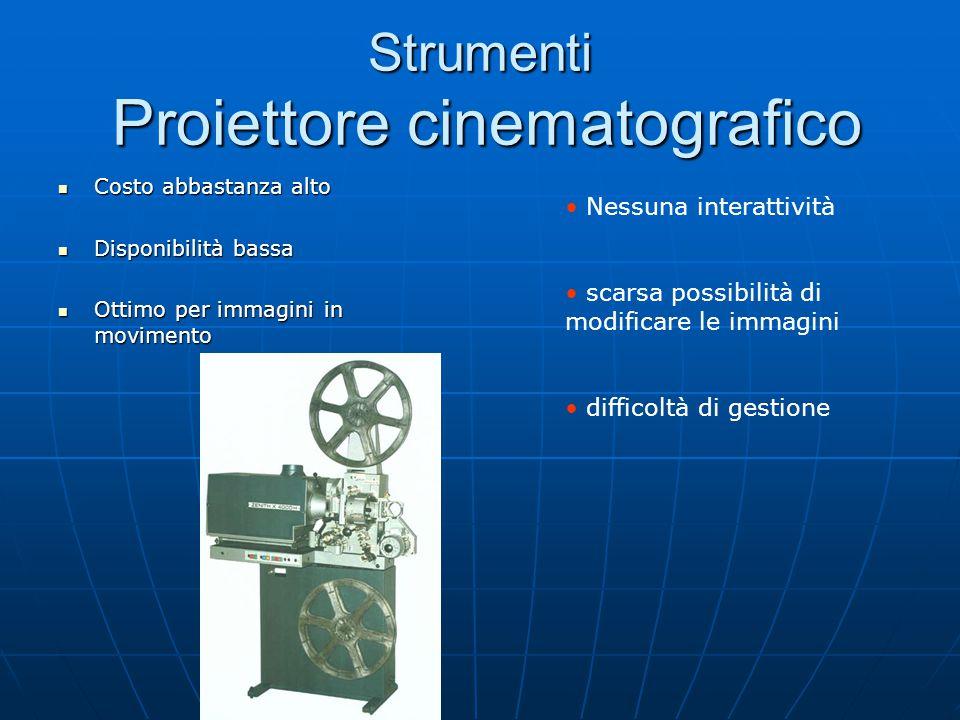Strumenti Proiettore cinematografico