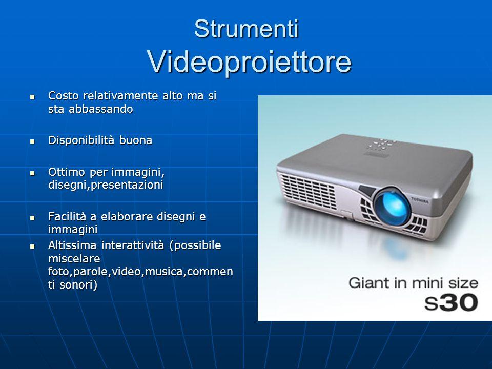Strumenti Videoproiettore