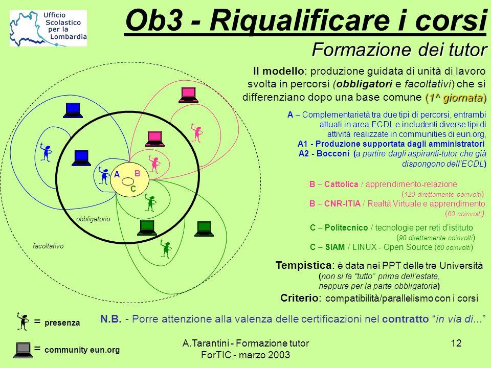 Ob3 - Riqualificare i corsi Formazione dei tutor