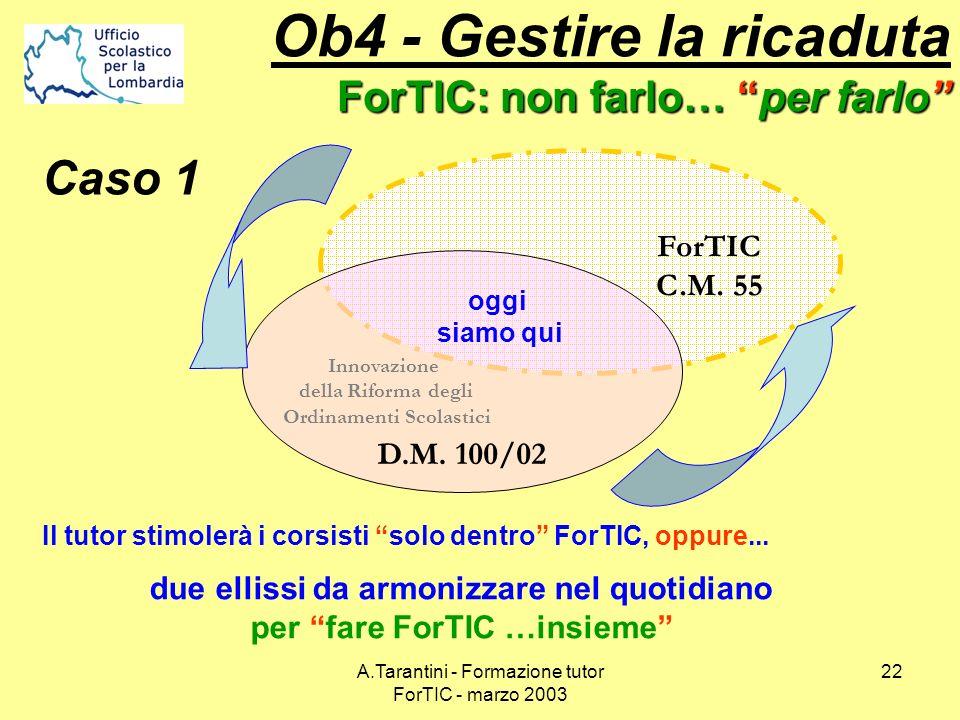 Ob4 - Gestire la ricaduta ForTIC: non farlo… per farlo